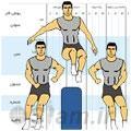 پارامترهای طراحی تمرینات پلیومتریک برای افزایش پرش ورزشکاران